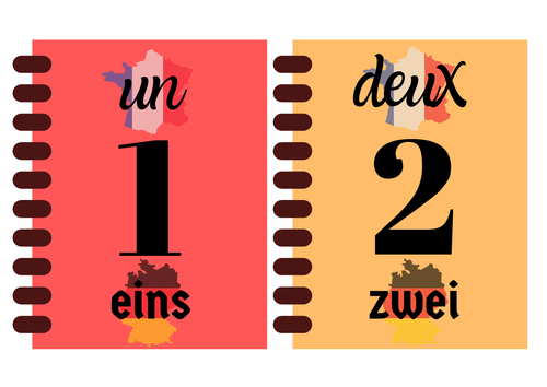French and German numbers and alphabet display bundle