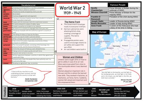 World War 2 Knowledge Organiser/Learning Mat