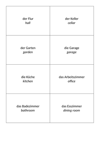 GCSE German Vocabulary Stimmt! Chapter 4 - Flashcards