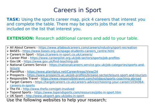 Careers in sports (worksheet)
