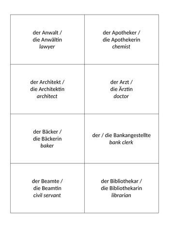 GCSE German Vocabulary Stimmt! Chapter 7 - Flashcards