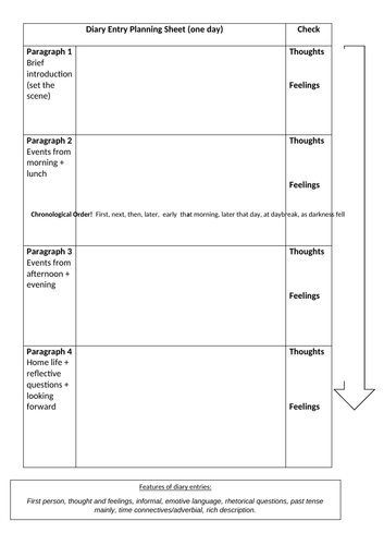 Diary Entry Planning Sheet (one day) for KS2
