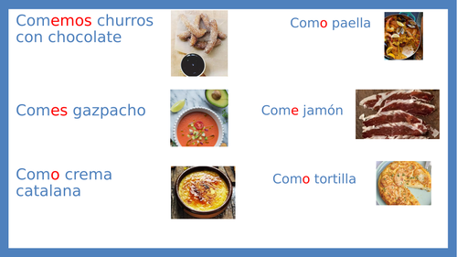 Regular verbs with food topic starter activity comer and beber Spanish