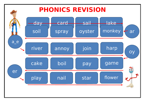 Toy Story 4 Themed Phonics Revision Board Game Template