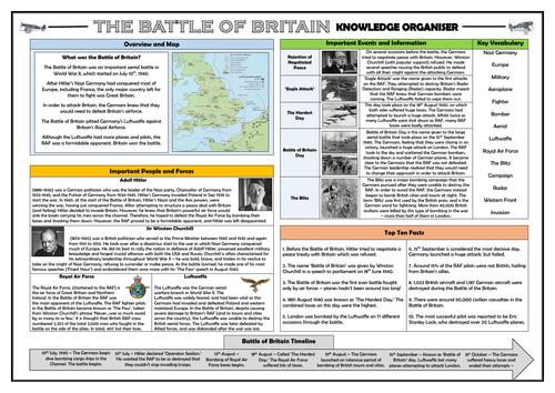 Battle of Britain Knowledge Organiser/ Revision Mat!