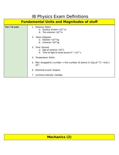IB DP Physics Exam Definition Topic 1-12 + Astro Physics