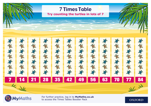 MyMaths 7 times table poster