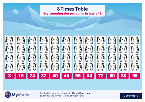 MyMaths 8 times table poster