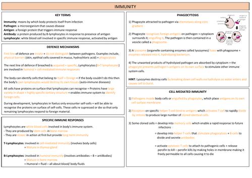 AQA A LEVEL BIOLOGY - Immunity Revision