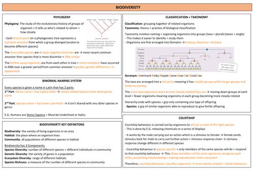 AQA A LEVEL BIOLOGY - Biodiversity Revision