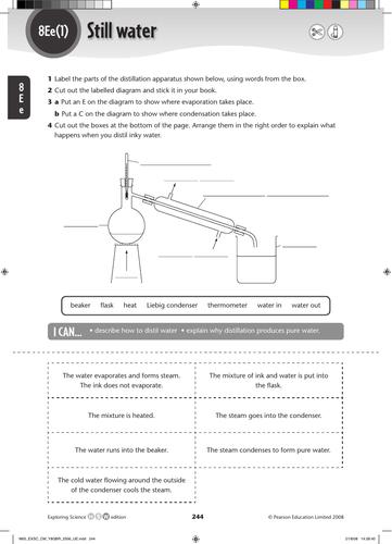 Simple Distillation KS3