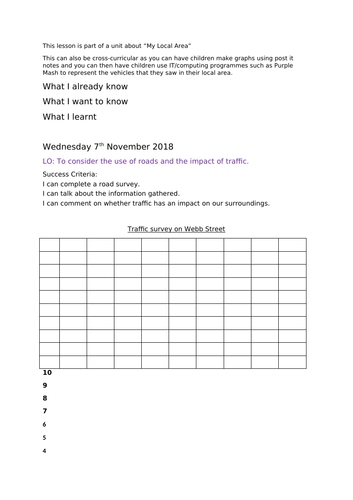 Local area worksheets for geography you can add and personalise