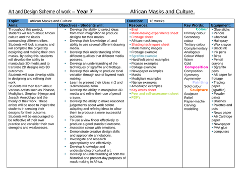 Art & Design Scheme of work - African Cultures