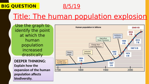AQA new specification-The human population explosion-B17.1