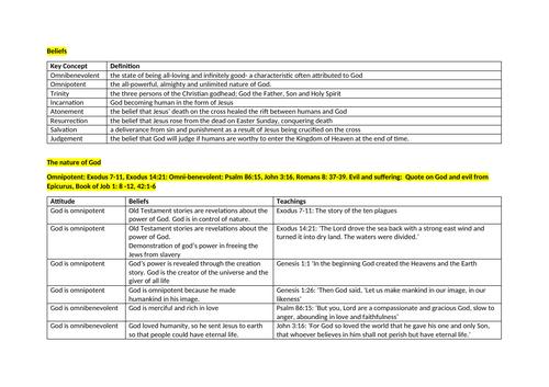 GRADE 9 RS GCSE WJEC EDUQAS Christian Beliefs Notes