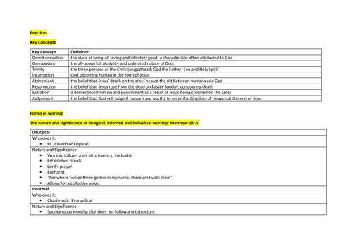 GRADE 9 RS GCSE WJEC EDUQAS Christian Practices Notes