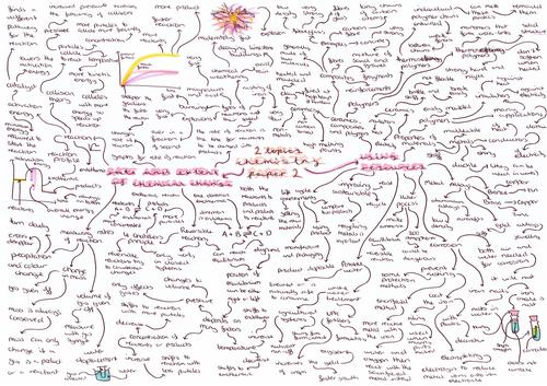 Chemistry Paper 2 (triple) mindmaps