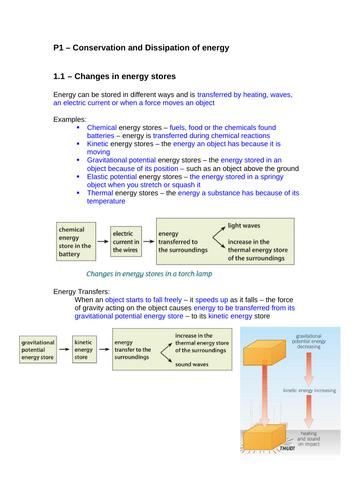 Physics Paper 1 (triple) Revision