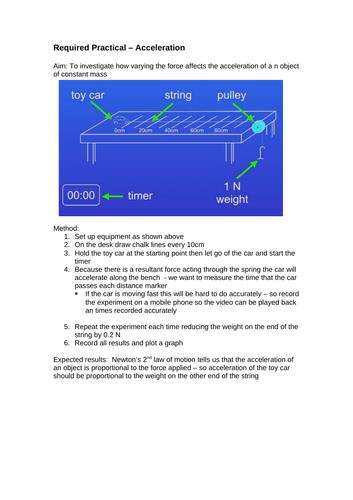 Physics Paper 2 (triple) Practicals