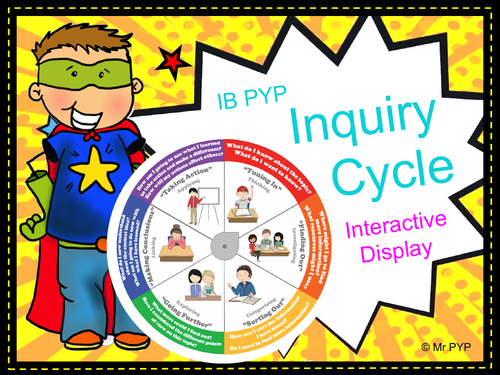 Inquiry Cycle Display - IB PYP