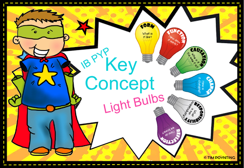 Key Concepts Display - IB PYP