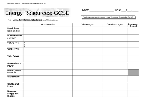 Energy resources overview lesson