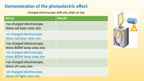 Intro to the photoelectric effect