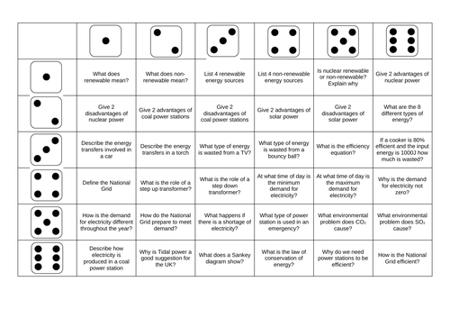 Generating Electricity Revision Dice Game