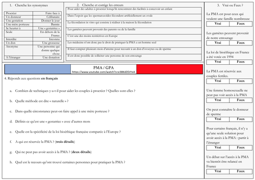 French - A level - changements dans la famille - PMA/GPA  (listening - exam style questions)