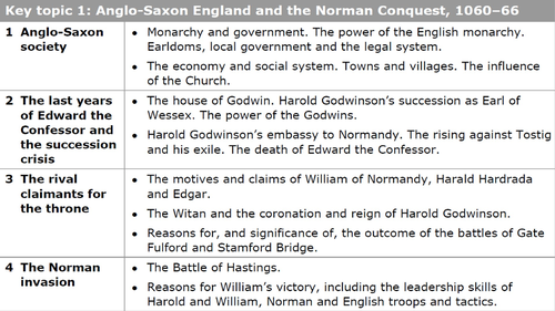 Edexcel Anglo-Saxon and Norman England, 1060-1088 - Topic 1, L3: The Rival Claimants for the Throne