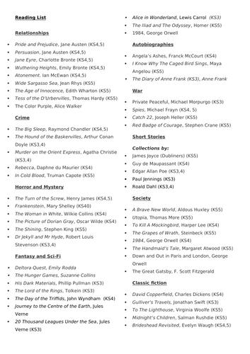 A Reading List for English KS3, KS4, KS5 - Organised by Genre