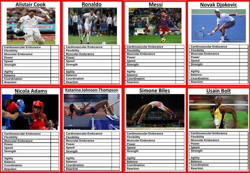 Create your own top trumps - components of fitness (IGCSE PE)
