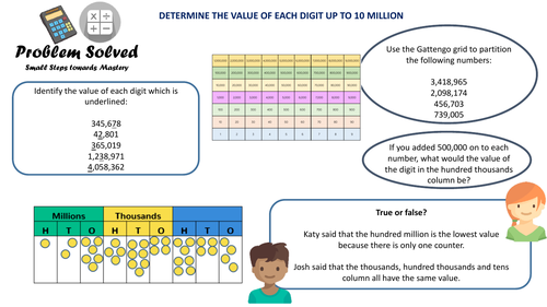 Small Steps to Mastery UKS2 - Place Value - Determine the value of each digit