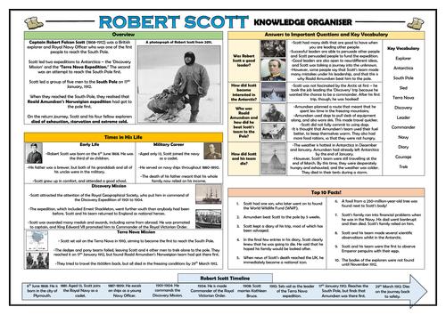 KS1 Robert Scott Knowledge Organiser!