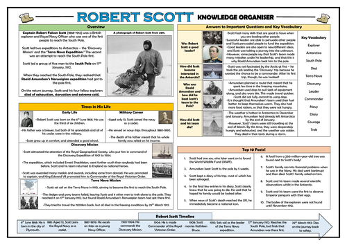 Robert Scott Knowledge Organiser!