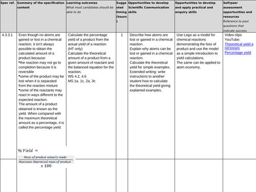 AQA GCSE 9-1 CHEMISTRY UNIT 3.3 Yield + atom economy + percentage yield, molar gas, conc TRIPLE