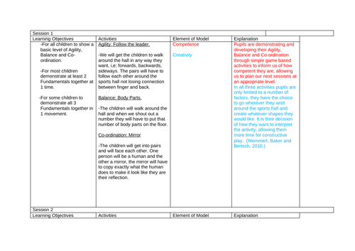 FUNdemental of movements lesson plans (5 sessions)