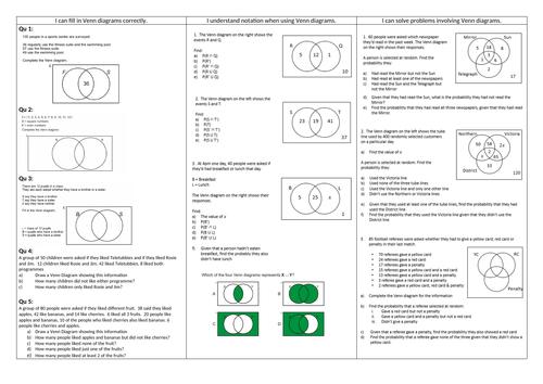 Venn Diagrams Worksheet