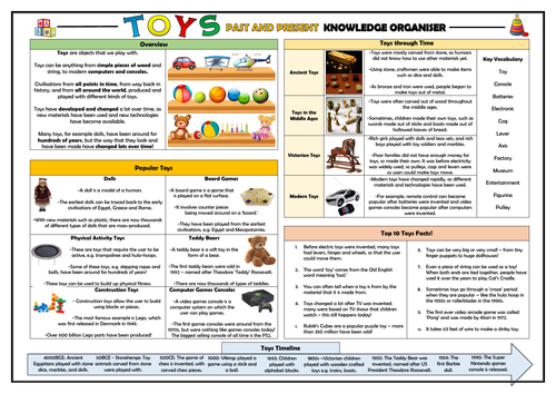 Toys Past and Present - Knowledge Organiser!