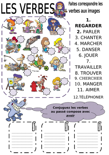 Infinitives of -ER verbs