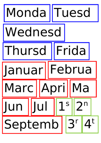 Date and Weather Cards