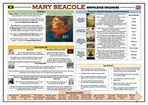 KS1 Mary Seacole Knowledge Organiser!