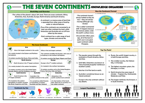 The Seven Continents - Knowledge Organiser!