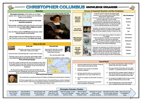 Christopher Columbus Knowledge Organiser!