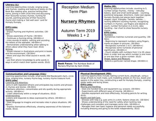 Reception - Nursery Rhymes Medium Term Plan