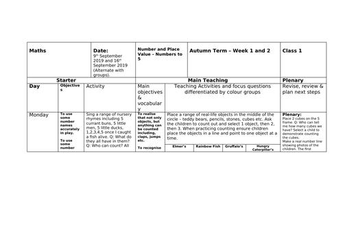 Maths Weekly Planning Reception