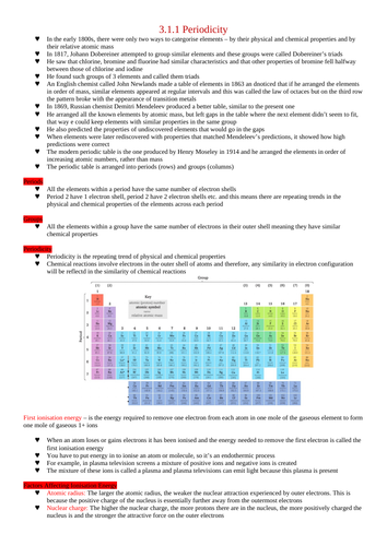 OCR A-Level Chemistry: Module 3
