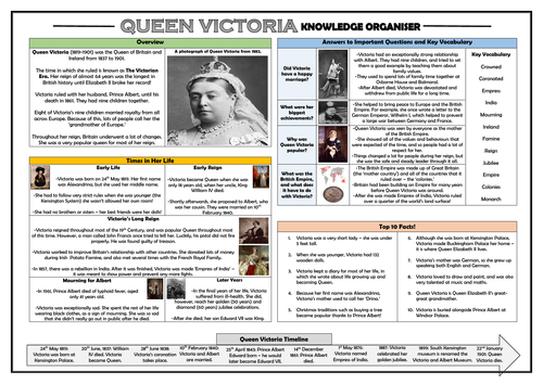 Queen Victoria Knowledge Organiser!