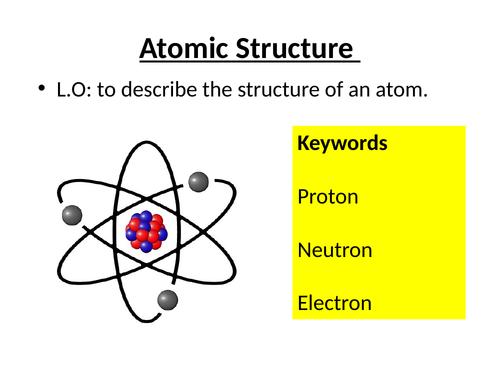 Atomic Structure Edexcel GCSE Science/Chemistry