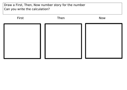 First, Then, Now - Mastery Maths Template